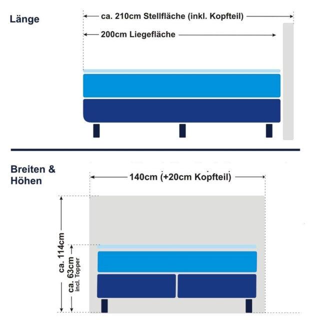 Boxspringbett 140x200cm - Schema