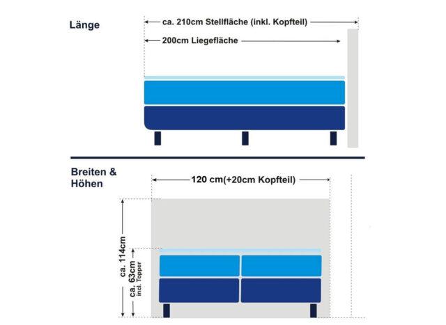 Boxspringbett 120x200cm, Schema