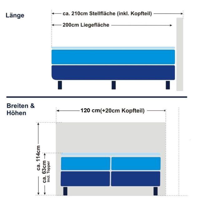 Boxspringbett Oslo 120x200cm, Schema