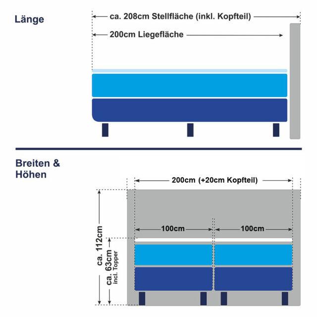 Boxspringbett Stockholm 200x200cm, Schema